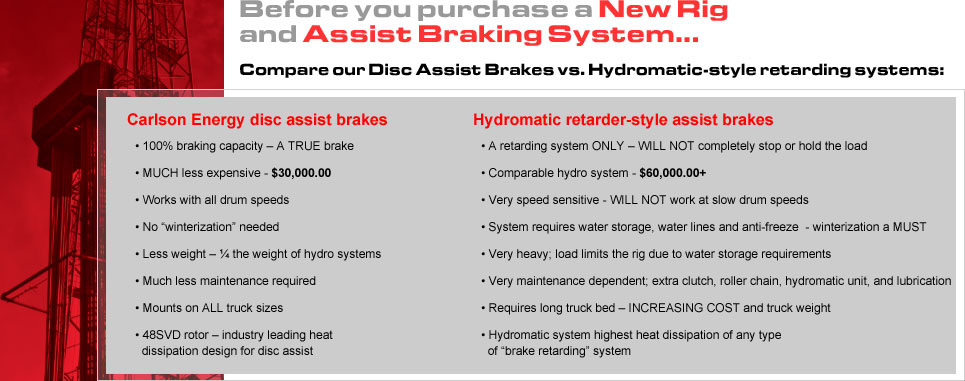 Before you purchase a new rig and assist braking system compare our disc assist brakes vs. hydromatic-style retarding systems.
